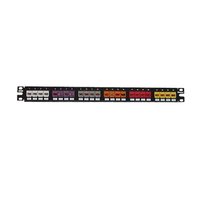Panduit CPP24FMWBLY Patch Panel