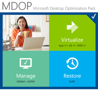 Microsoft Desktop Optimization Pack for Software Assurance